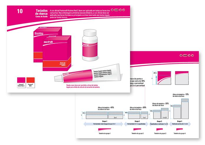Aché_Manuais_Medicamentos_01_M+Design